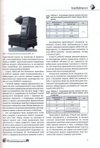 Ми в пресі: стаття про апарати вихрового шару в журналі «Водопостачання та водовідведення»