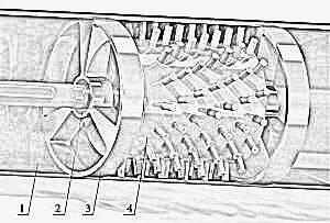 Prozessverstärker AVS 100. Elektromagnetische Mühle