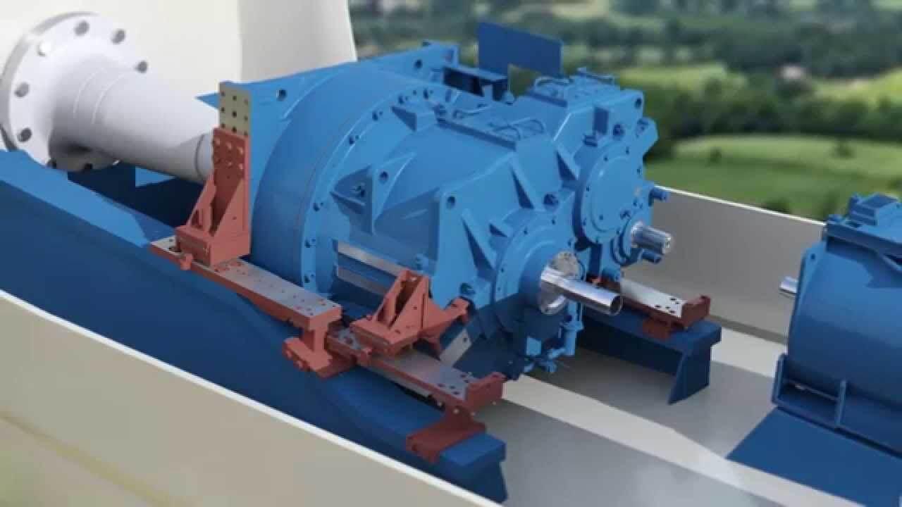 Windturbinen Getriebe